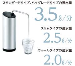 無印 木の家 日本ガイシ 浄水器 アルカリイオン
