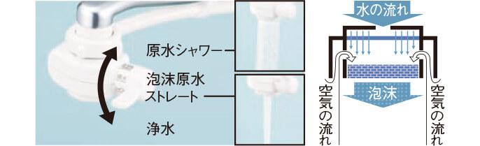 無印 木の家 パナソニック(panasonic) 浄水器 アルカリイオン