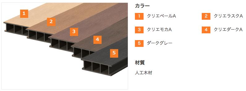 木の家のウッドデッキの木材