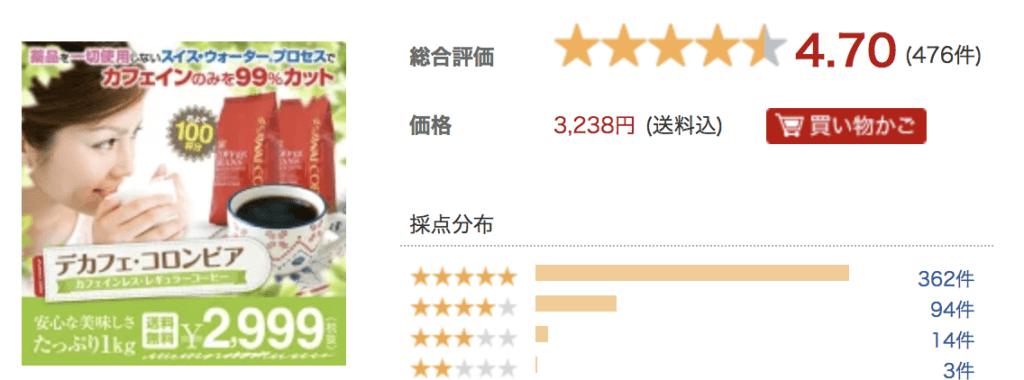 澤井珈琲のカフェインレスのデカフェのコーヒー豆の評価