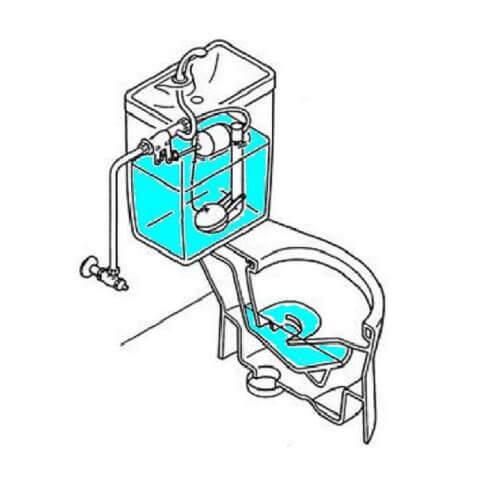 トイレのタンクの仕組み