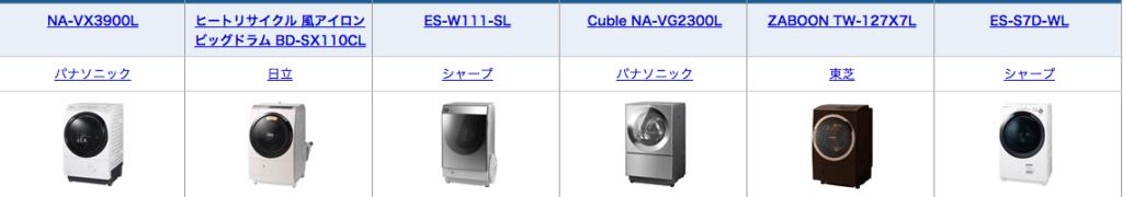 ドラム式洗濯機の種類
