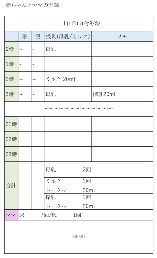 赤ちゃんの授乳記録シート_サンプル