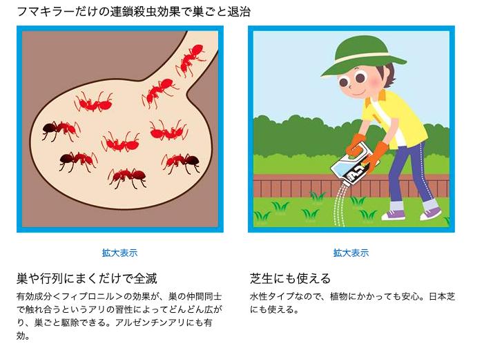 フマキラー、アリ全滅の使い方